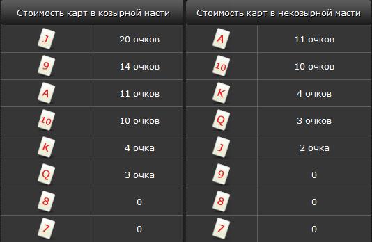 Карты клабор играть как играть в карты в 31