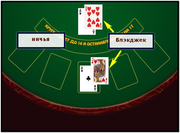 Как играть в blackjack