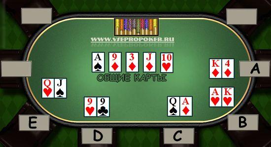 с в как играть научиться джокером карты